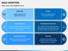 Agile Adoption PPT Slide 6