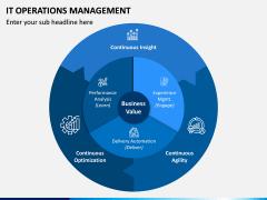 IT Operations Management PPT Slide 6