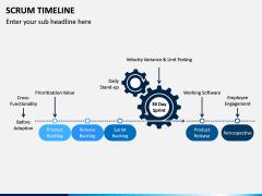 SCRUM Timeline PPT Slide 3