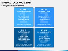 Manage Focus Avoid Limit PPT Slide 1