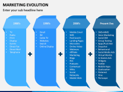 Marketing Evolution PPT Slide 1