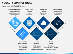 7 Quality Control Tools PPT Slide 1