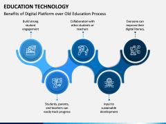 Edtech PPT Slide 7
