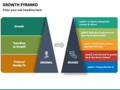Growth Pyramid PPT Slide 2