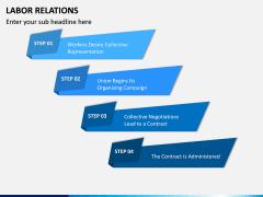 Labor Relations PPT Slide 8