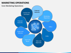 Marketing Operations PPT Slide 6