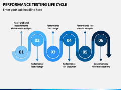 Performance Testing Life Cycle PPT Slide 7