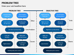 Problem Tree PPT Slide 5