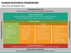 Human Resources Framework PPT Slide 27
