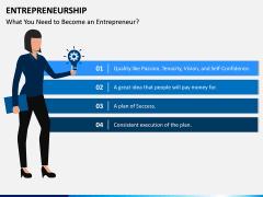 Entrepreneurship PPT Slide 5
