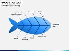 8 Wastes of Lean PPT Slide 3