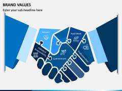 Brand Values PPT Slide 7