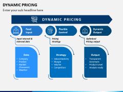 Dynamic Pricing PPT Slide 3