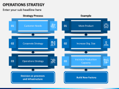 Operations Strategy PPT Slide 6