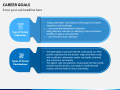 Career Goals PPT Slide 4