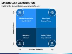 Stakeholder Segmentation PPT Slide 6