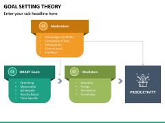 Goal Setting Theory PPT Slide 24