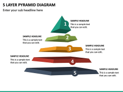 5 Layer Pyramid Diagram PPT Slide 2