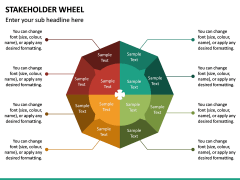 Stakeholder Wheel PPT Slide 16