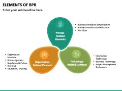 Elements of BPR PPT Slide 2