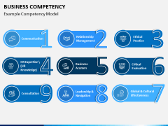 Business Competency PPT Slide 3