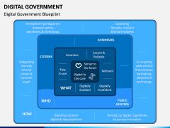 Digital Government PPT Slide 3