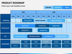 Product Roadmap PPT Slide 3