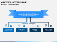 Customer Success Journey PPT Slide 1