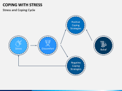 Coping With Stress PPT Slide 7