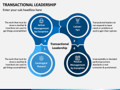 Transactional Leadership PPT Slide 2