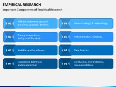 Empirical Research PPT Slide 5