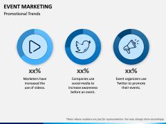 Event Marketing PPT Slide 4