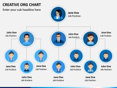 Creative Organizational Chart PPT Slide 7