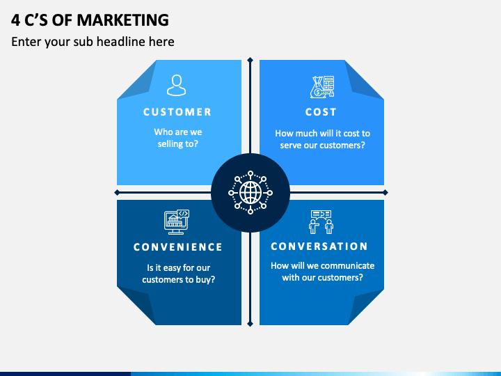 4 C's of Marketing PPT Slide 1
