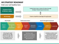 HR Strategy Roadmap PPT Slide 18