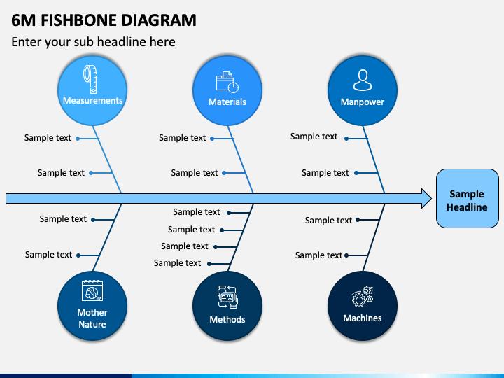 6m Fishbone Diagram PPT Slide 1