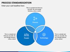 Process Standardization PPT Slide 2