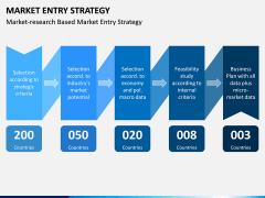 Market Entry Strategy PPT Slide 7