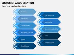 Customer Value Creation PPT Slide 14