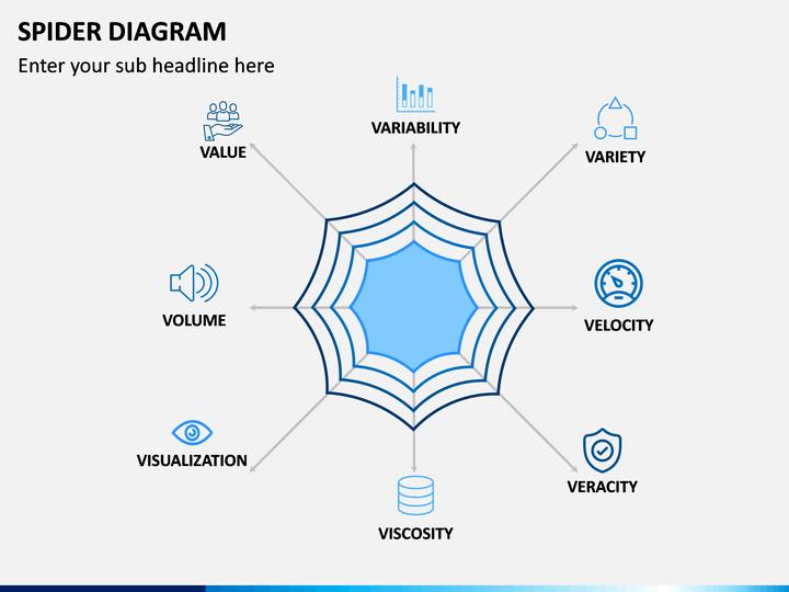 Spider Diagram Powerpoint Template