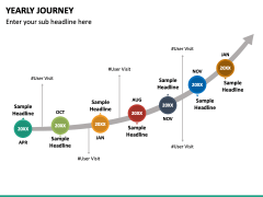 Yearly Journey PPT Slide 4