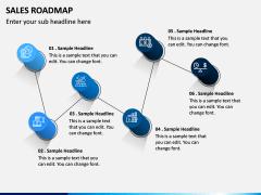 Sales Roadmap PPT Slide 2