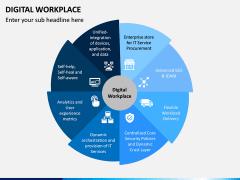 Digital Workplace PPT Slide 1