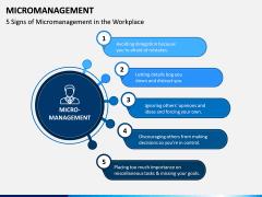 Micromanagement PPT Slide 2