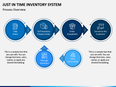 Just In Time (JIT) Inventory System PPT Slide 5