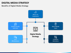Digital Media Strategy PPT Slide 5