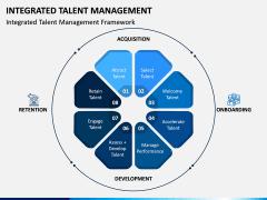 Integrated Talent Management PPT Slide 5