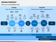 Design Strategy PPT Slide 4