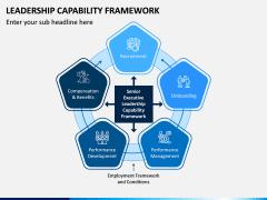 Leadership Capability Framework PPT Slide 1