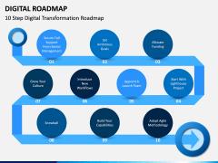 Digital Roadmap PPT Slide 1